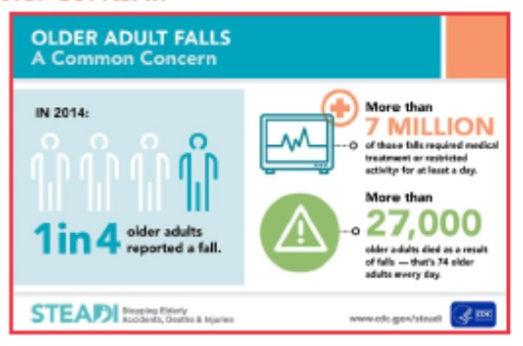 Caregiver Corner – Preventing Falls